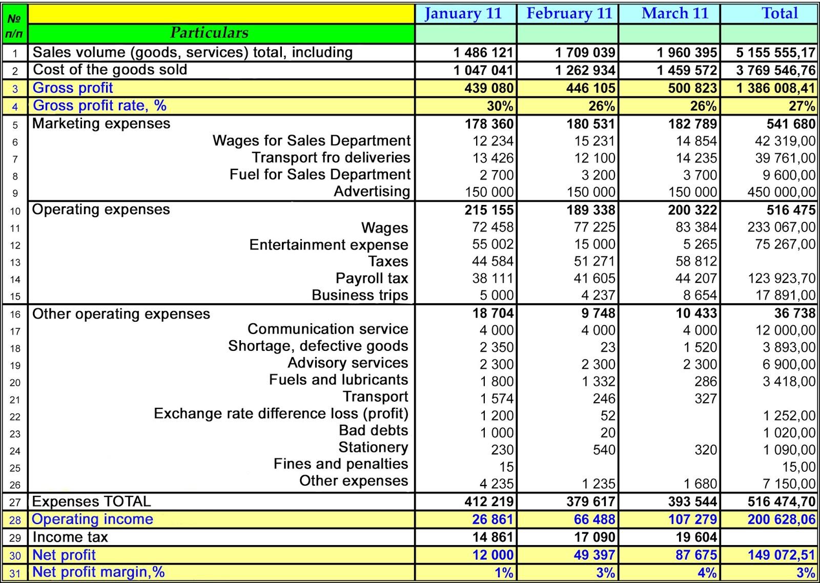 К внереализационным доходам по нк относятся: доходы от долевого участия в других организациях; доходы от операций с