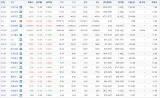 中国株コバンザメ投資ウォッチ銘柄watch20151214