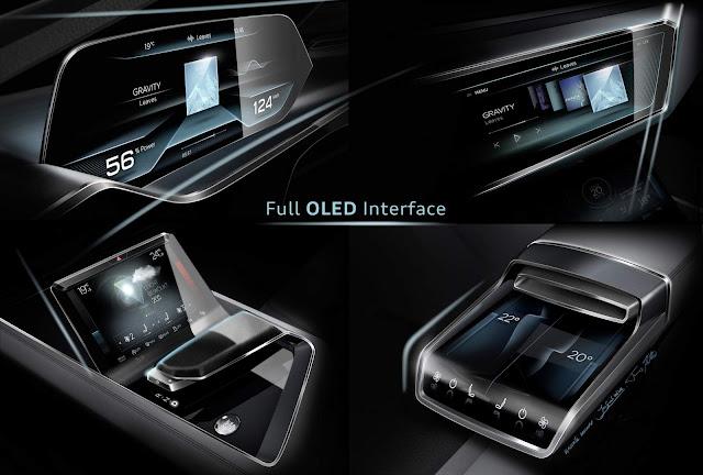 Audi HMI - Telas OLED curvas