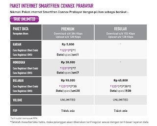 cara registrasi internet unlimited smartfren