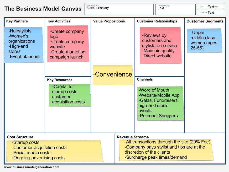 business modeling essay Ebsco research starters b2b business models essay by ruth a wienclaw • the business model also needs to include consideration.
