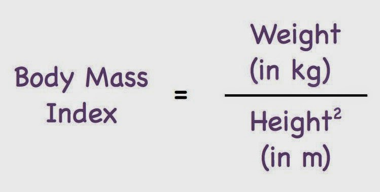 Body Mass Index Chart, Formula, How To Calculate for Men ...