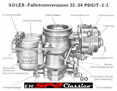 carburador Solex 32PDSIT_15