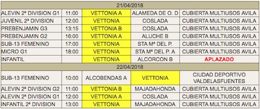 Partidos del Vettonia Hockey durante el fin de semana
