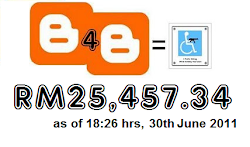 B4B=KERP Fund