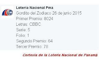 numeros-del-gordito-del-zodiaco-viernes-26-de-junio-2015-loteria-nacional-de-panama