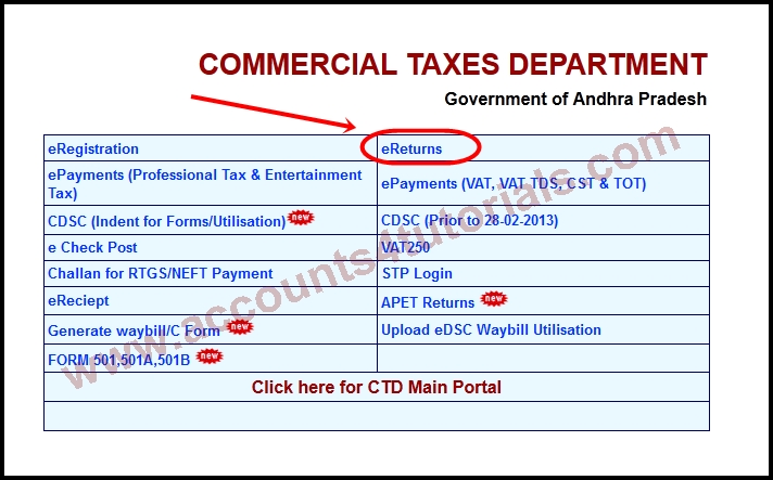 How to Apply / Upload C-Form (NEW) in Andhrapradesh sales tax ...