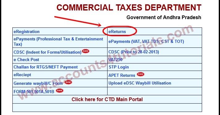 what is form i in sales tax