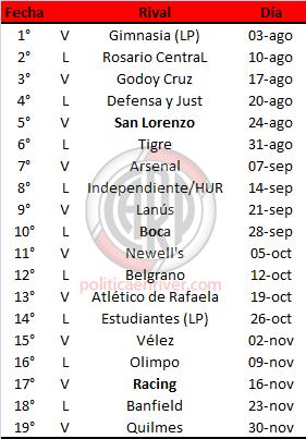 Fixture, River, River Plate, Torneo Transición, 2014, Superclásico, Día Internacional del Hincha de River, D'Onofrio, Gallardo, Cavenaghi,
