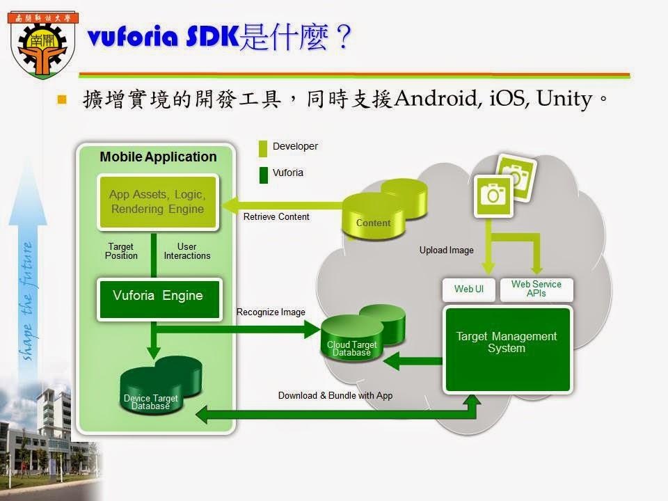 Android ar vuforia sdk ar app for Android ar sdk