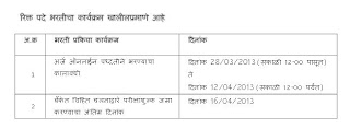 Mumbai University Recruitment 2013