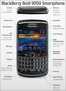 CARA UPGRADE BLACKBERRY ONYX 9700 KE OS 6 ~ kikih Retro