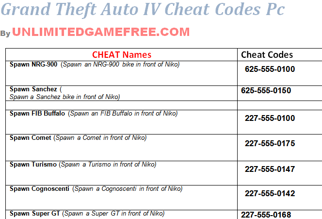 Gta+iv+Cheats+Codes+For+Pc.png