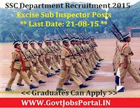 Jharkhand SSC Recruitment 2015