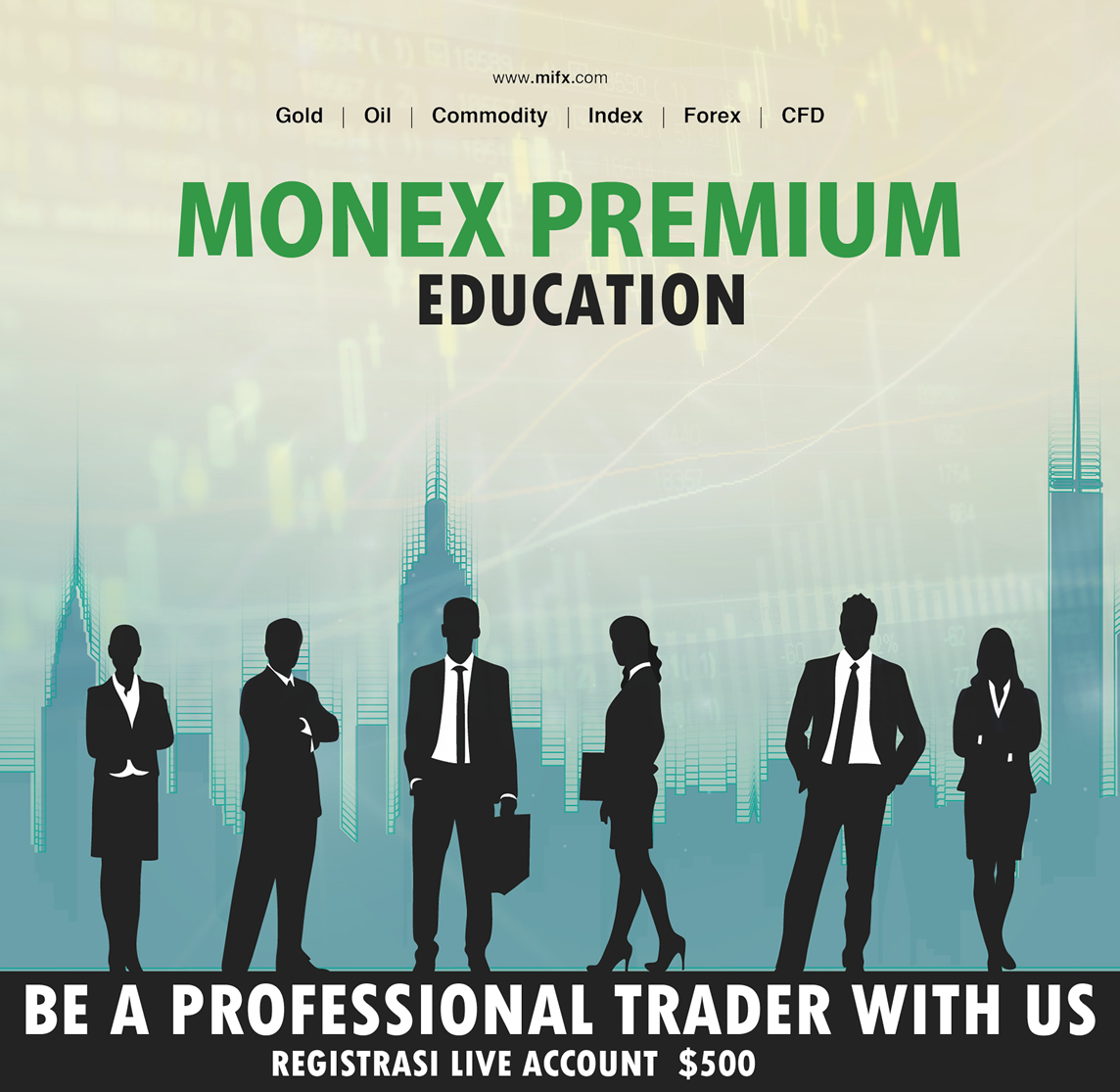 C forex education site
