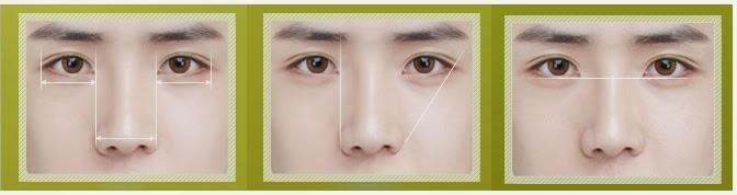 bedah plastik mata di bedah plastik WOnjin mempertimbangkan keharmonisan bentuk wajah secara keseluruhan
