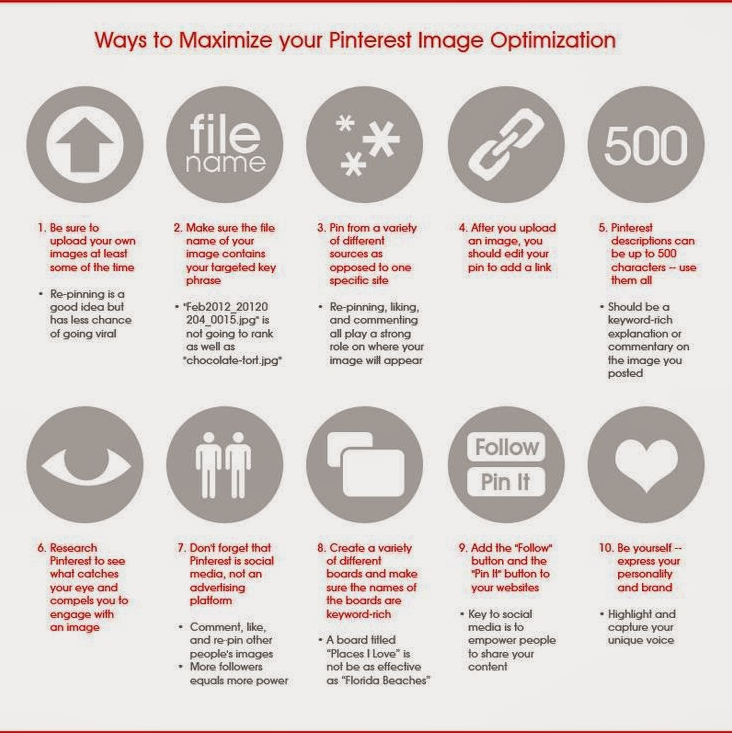 Pinterest Image Optimization Important points