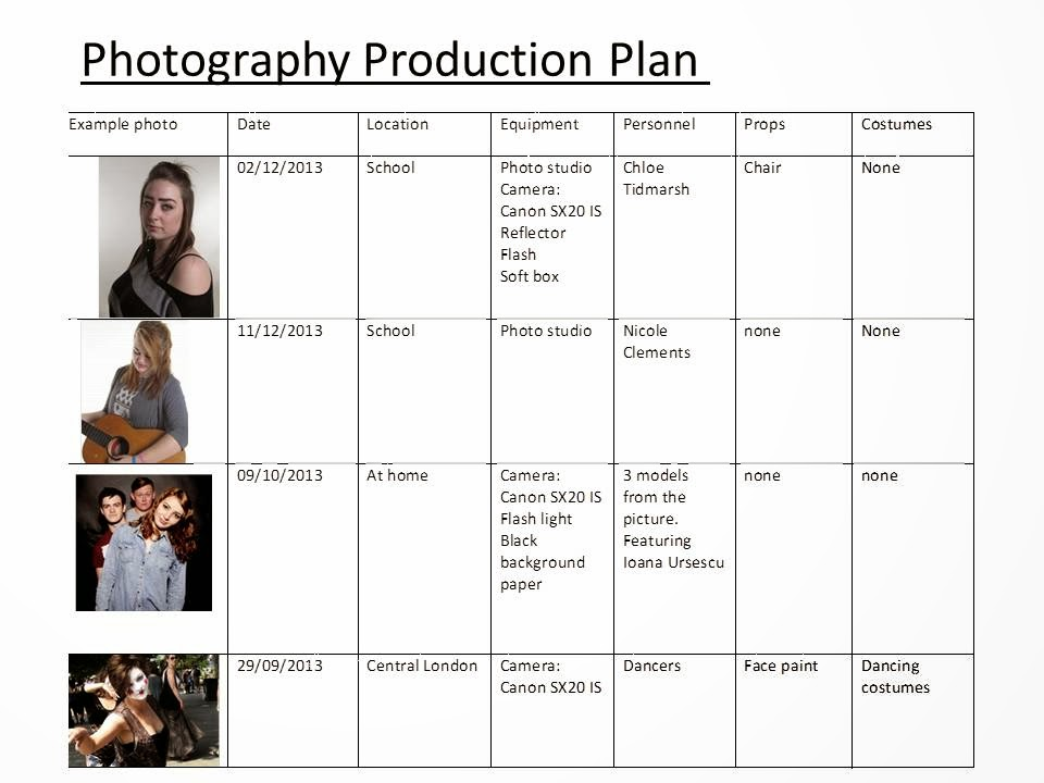 graphics coursework production plan Gcu's bachelor's in digital design with an emphasis in animation degree develops skills for the video gaming, motion graphics and special effects industries.