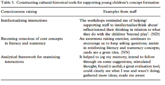 the role and importance of academic literacy (feinstein & symons, 1999), leading to higher academic achievement, greater cognitive competence, greater problem-solving skills why it is important to involve parents in their children's literacy development importance of their role in supporting their children's literacy.