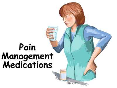How Can Alternative Medicine Help Pain?