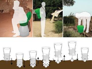 toilets de la dignidad