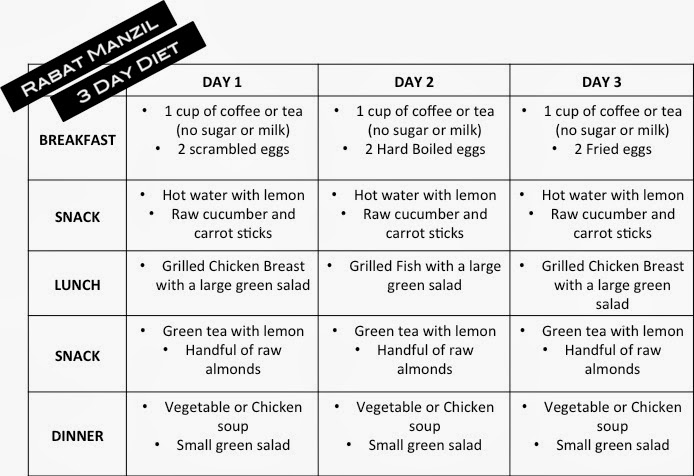 3 day no carb diet plan download