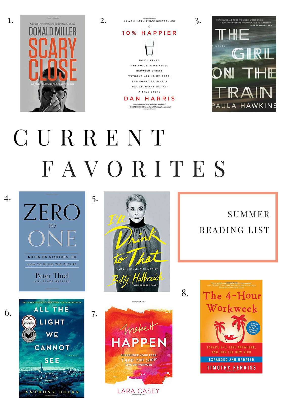 Summer Reading List, Books, Reading, Project Soiree