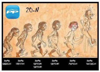 Homo populus