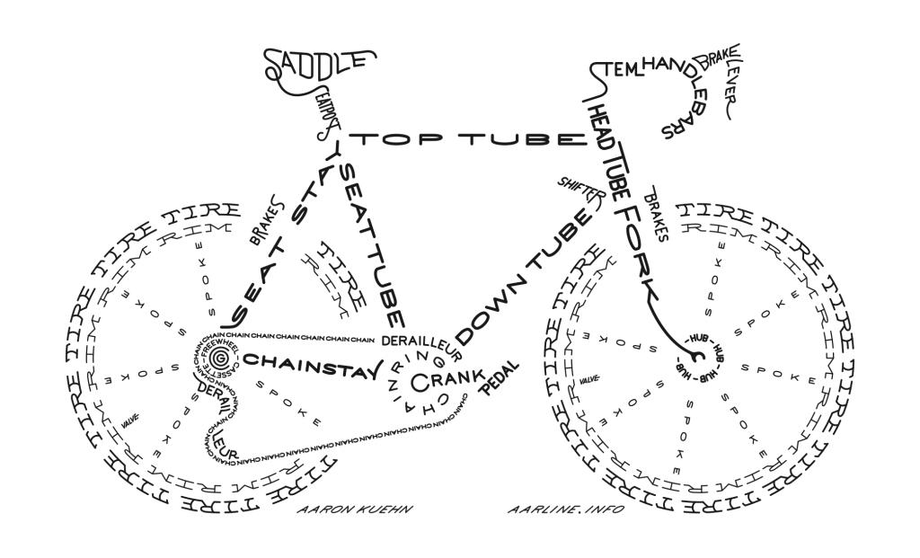 mountainbike: Mountain Bike Anatomy