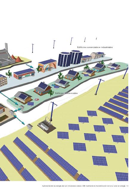 transformar luz solar en energia