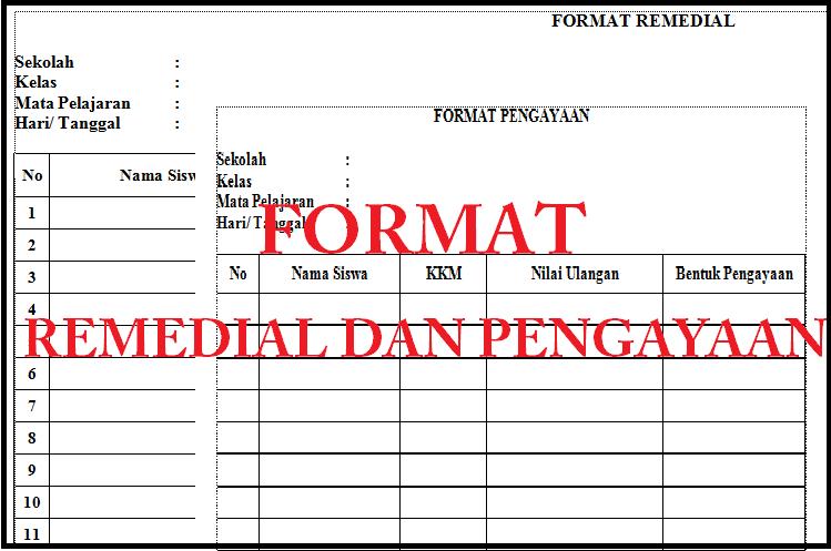 Format remedial dan pengayaan peopledavidjoel format remedial dan pengayaan ccuart Images