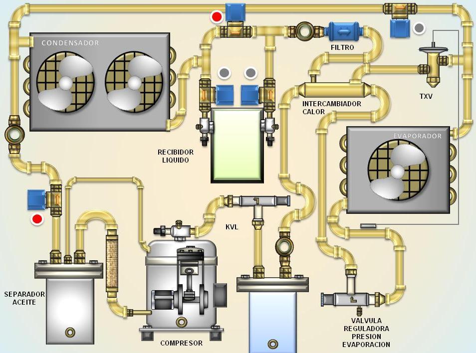 Sistemas De Refrigeracion Comercial Manuales De