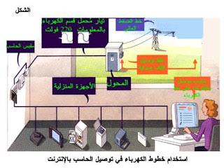 الإنترنت وخطوط الكهرباء