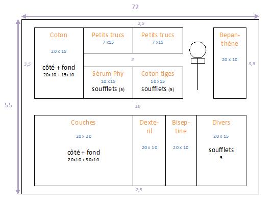Je m 39 organise pour changer des couches for Table a langer sur mesure