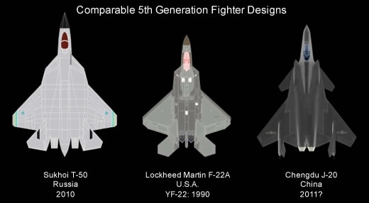 Russian media:J20's stealth capability is far better than ...