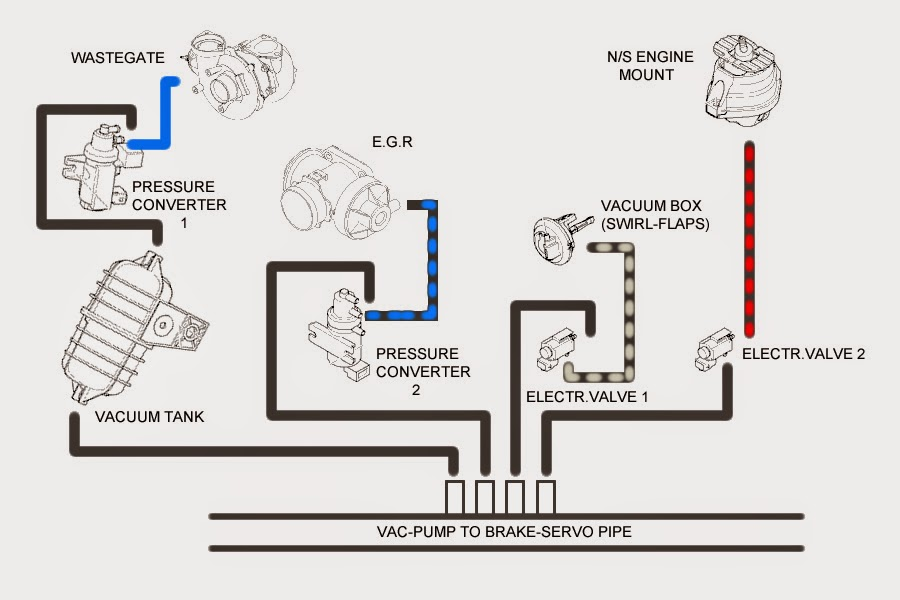530d_M57N_vac_lines_diagram beemer lab formerly planet 5 2014 e46 m3 o2 sensor wiring diagram at arjmand.co