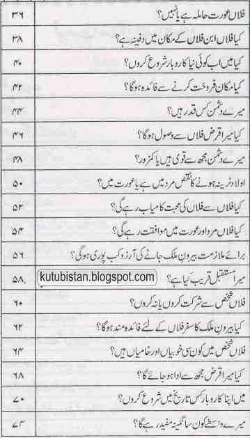 Kala Jadoo Urdu Book Free Download