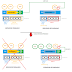 Cómo montar un escenario mínimo con vSphere Essentials