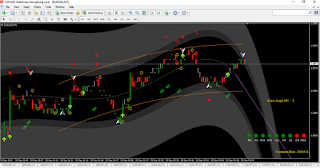 TradingPredictor Binary Options and fx professional signals software