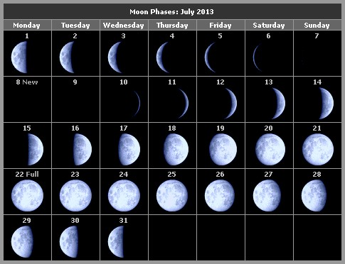 Moon phases for July 2013, full moon 22nd July
