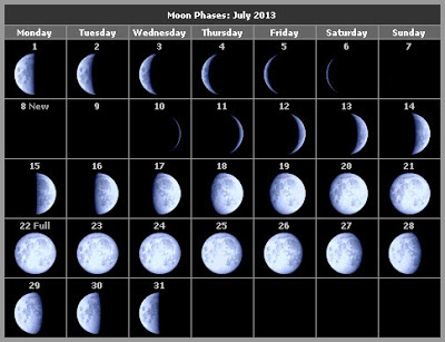 nasa moon phases calendar 2013 page 3 pics about space