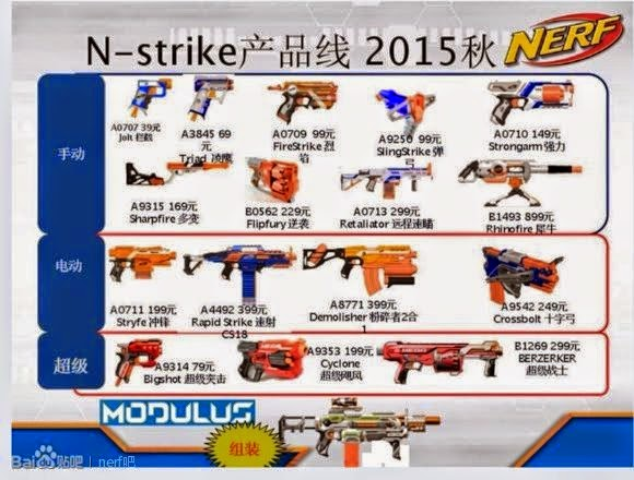 Nerf 2015 Lineup.html   Autos Post