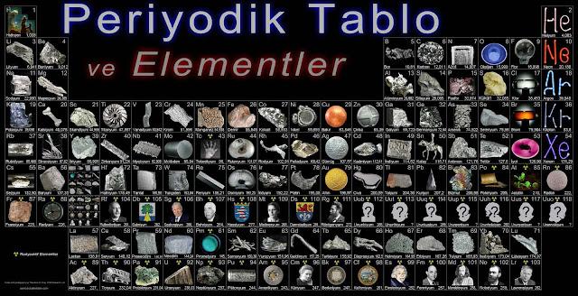 Periyodik Tablo Cetvel, Türkçe Element İsimleri ve Resimleri