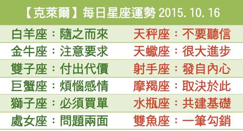【克萊爾】每日星座運勢2015.10.16