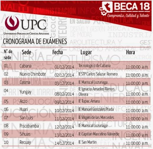 Upc resultado examen beca 18 convocatoria 2015 universidad Requisitos para estudiar arquitectura