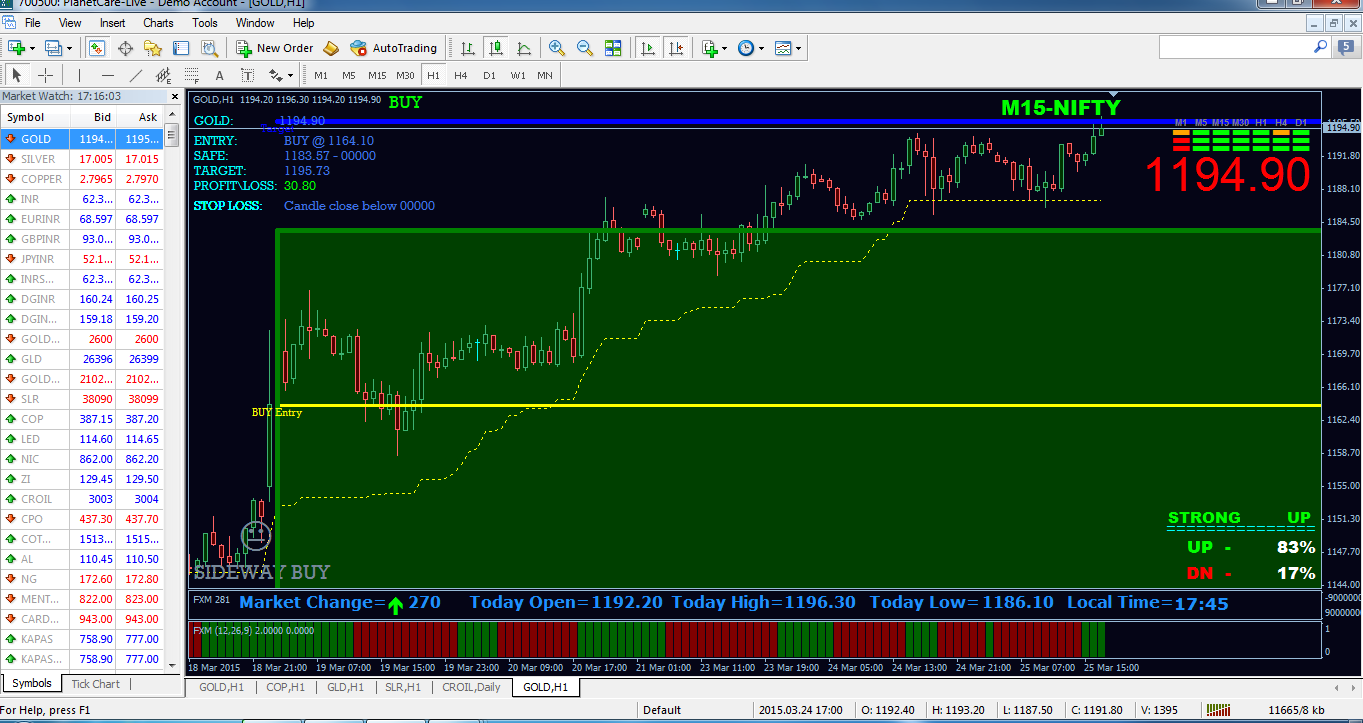 Auto trading software nse