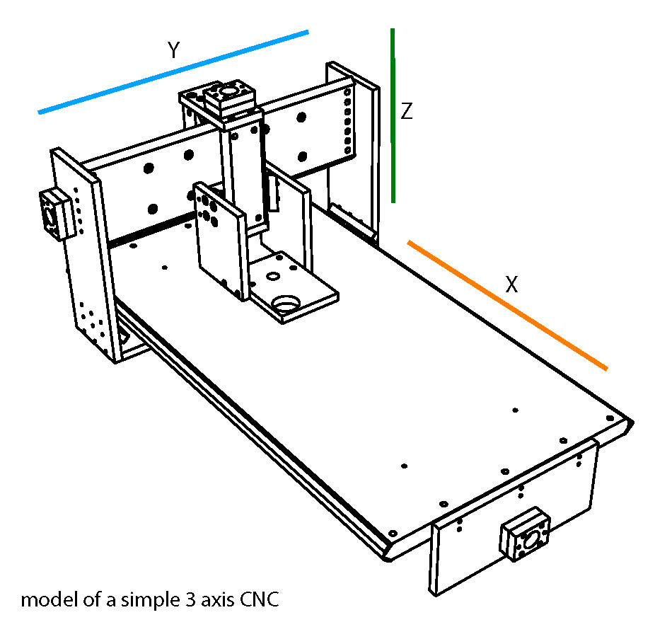 Cad Cam Cnc Part Three Simple 2d Drawing 3d Design likewise  besides Conservatoire Et Mediatheque Evry in addition Private Funders in addition Index5479. on cam design programs