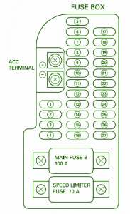 BMW Fuse Box Diagram: Fuse Box Honda 2003 Goldwing DiagramBMW Fuse Box Diagram - blogger