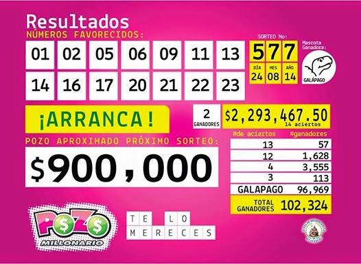 numeros ganadores pozo millonario  577