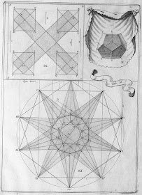 geometrical deconstruction schematic in 17th cent. book on perspective